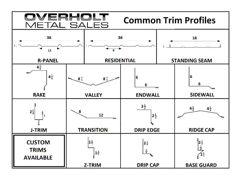 Common Trim Profiles for Metal Roofing