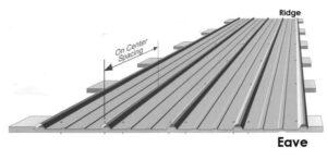 screw spacing for metal roofing